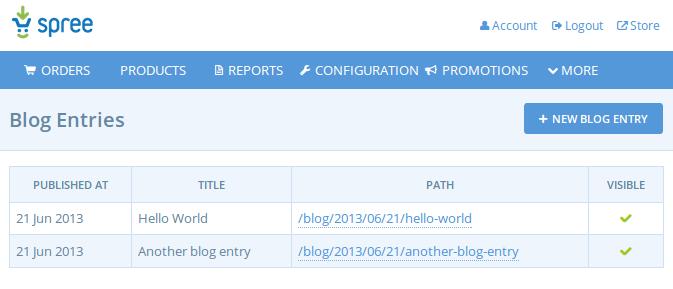 Spree Blog Plugin Admin